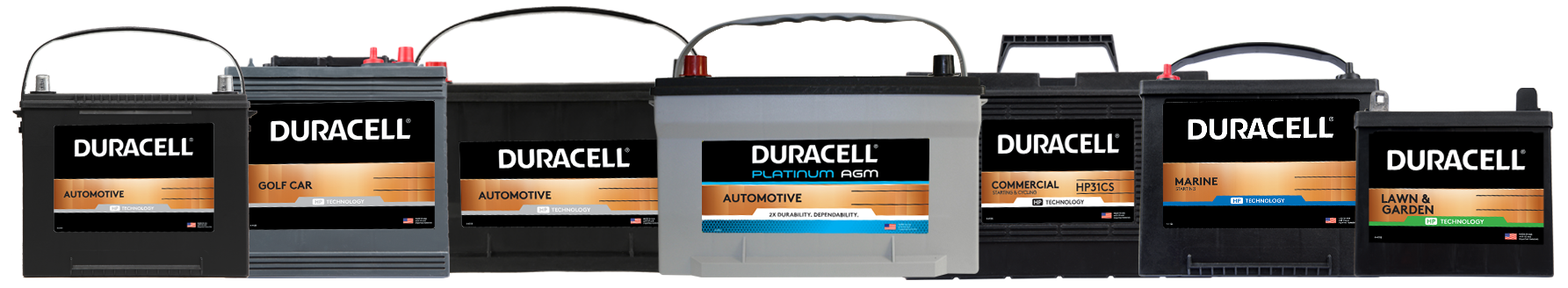 Duracell Car Battery Review >> Duracell Automotive Motorcycle Marine And Commercial Batteries